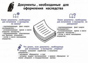 Вступление в наследство без завещания в 2020 году: пошаговая инструкция, сроки, порядок и необходимые документы