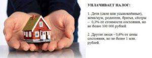 Закон о вступлении в наследство россии 2020