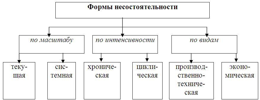 база данных о банкротстве юридического лица
