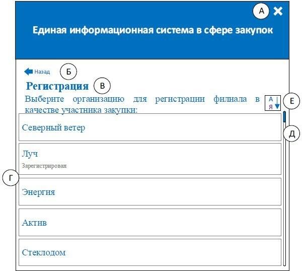 Регистрация филиалов в ЕИС