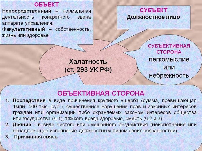 Халатность ст 293 УК РФ с комментариями: за что можно привлечь