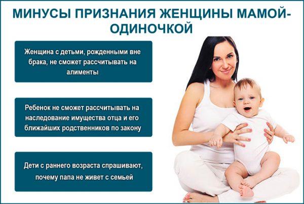 Минусы статуса матери-одиночки