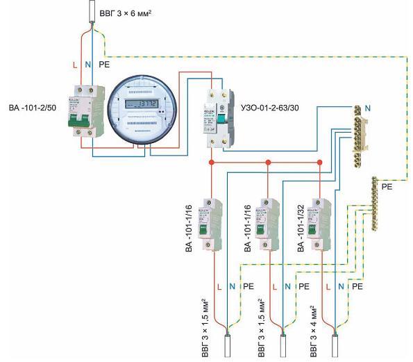 Требования к выносу приборов учета электричества на улицу
