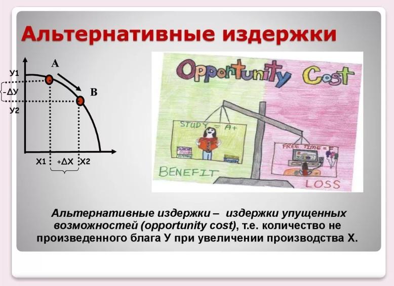 Принцип расчета альтернативных издержек