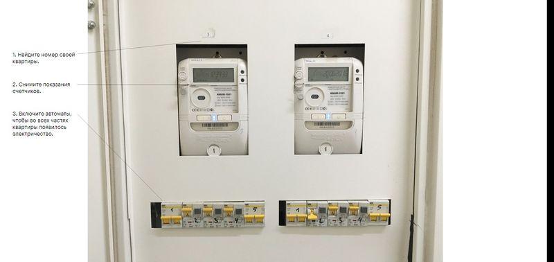 Проверка теплового узла и электрощитовой