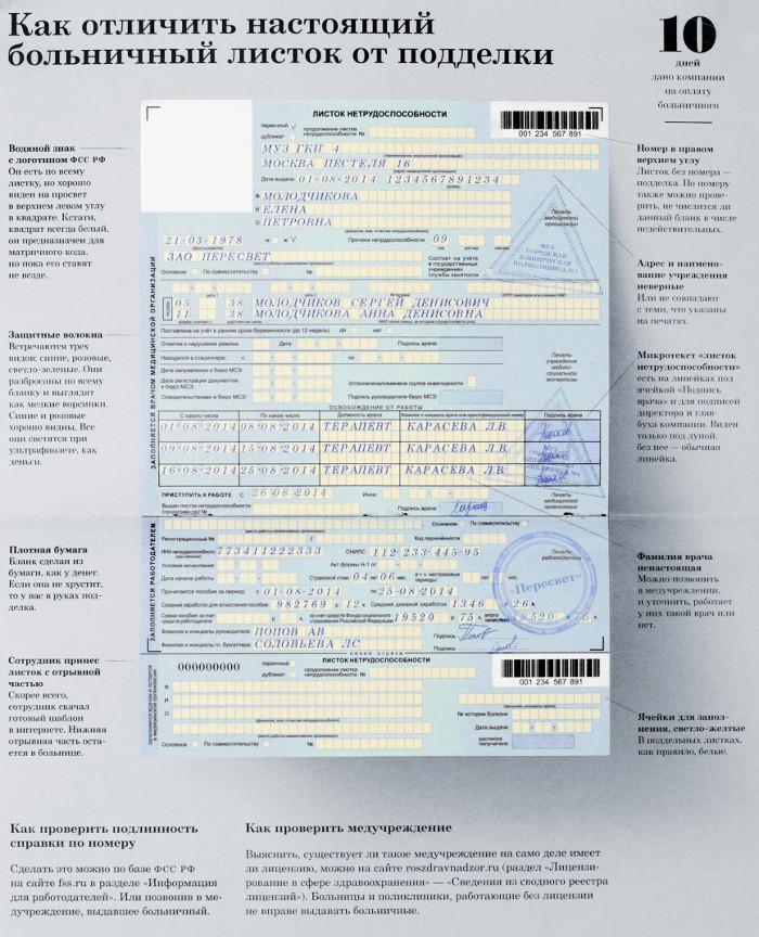 Как проверить подлинность больничного в бумажной форме