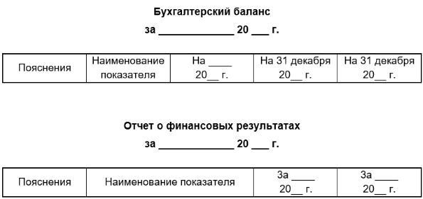 Расчет балансовой стоимости активов 2