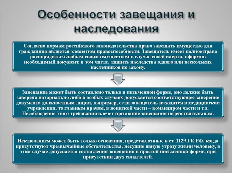 Особенности завещания и наследования