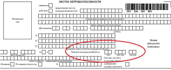 Как расшифровать больничный лист